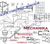 FIZIKA MATEMATIKA elektrotechnika mechanika chemija logika optimizavimas-0