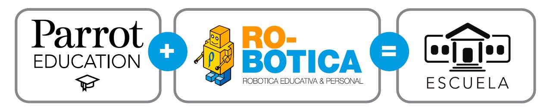 Parrot Y Robotica