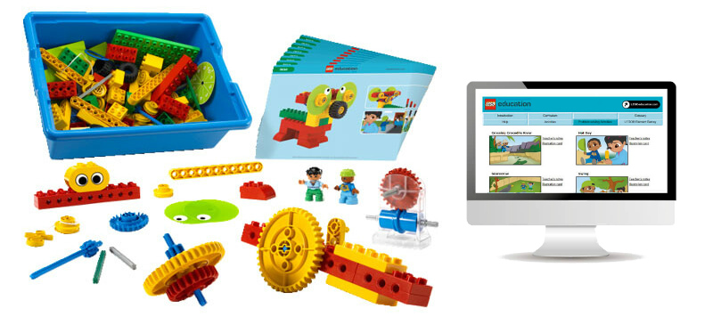 Aula Primeras Máquinas Simples LEGO Education