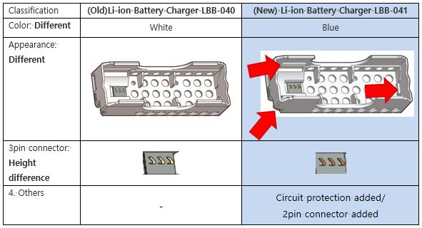 Novedades LB-041