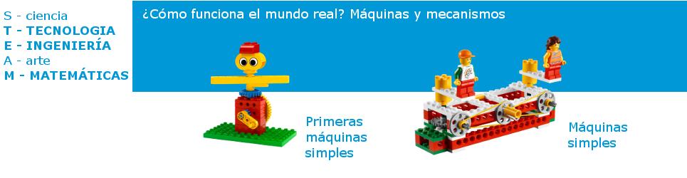 LEGO Education Máquinas y Mecanismos