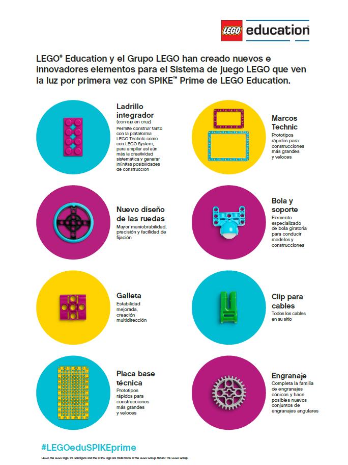 Peces SPIKE LEGO