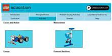 Introducción de Máquinas simples y motorizadas LEGO® Education