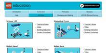 Actividades de Neumática LEGO® Education