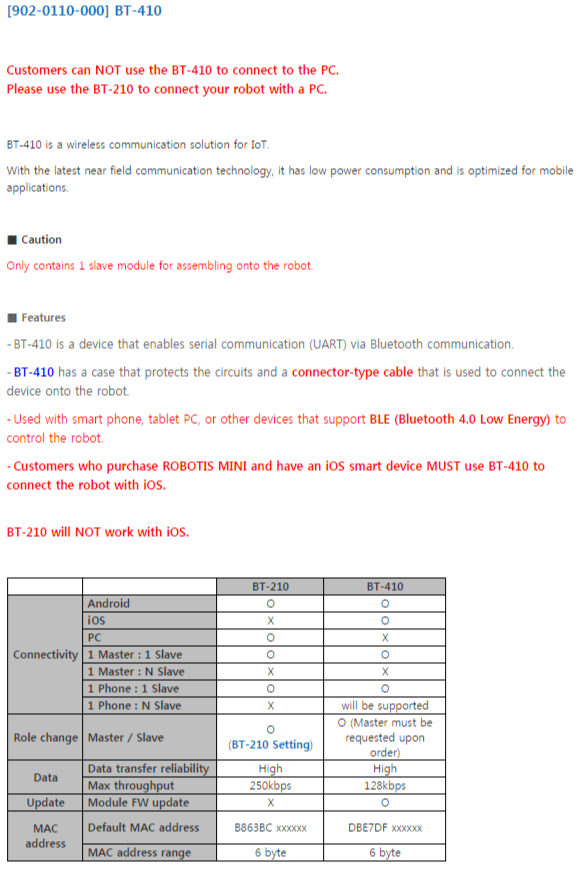 Características ROBOTIS BT-410