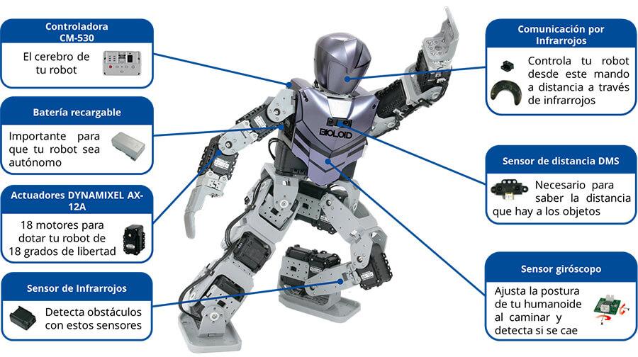 Contenido destacado de ROBOTIS PREMIUM