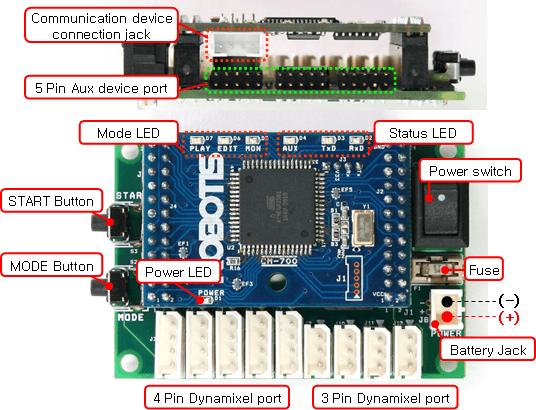 Controlador CM-700