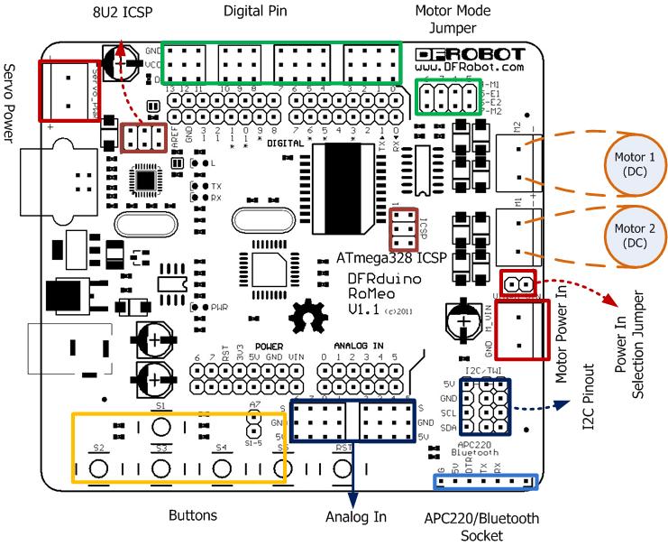 Placa controladora DFRobot Romeo 1.1 compatible ARDUINO