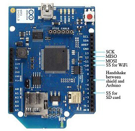 Shield Arduino WiFi (antena integrada)