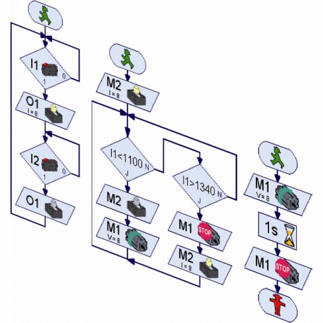 Software ROBO PRO - Fischertechnik