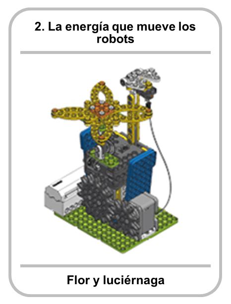 Lección 2: La energía que mueve los robots