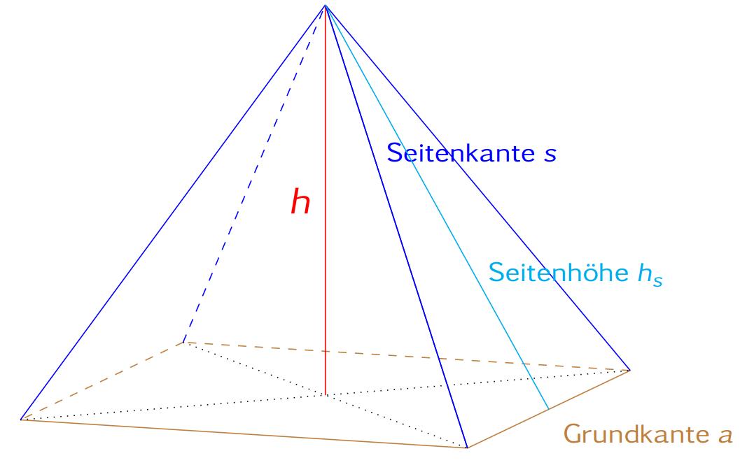 Mantel quadratische pyramide formel