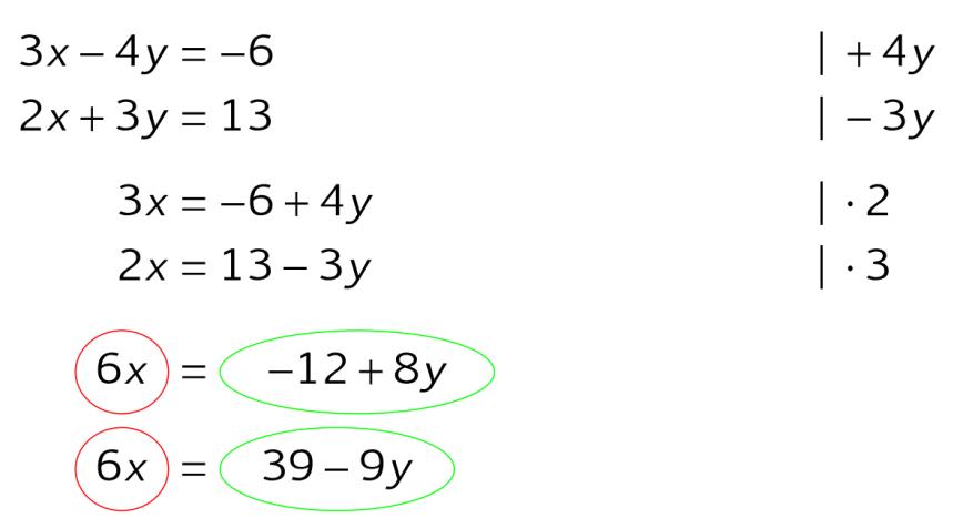 Gleichungen Losen Und Umformen Studimup De