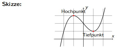 Hoch und tiefpunkte berechnen