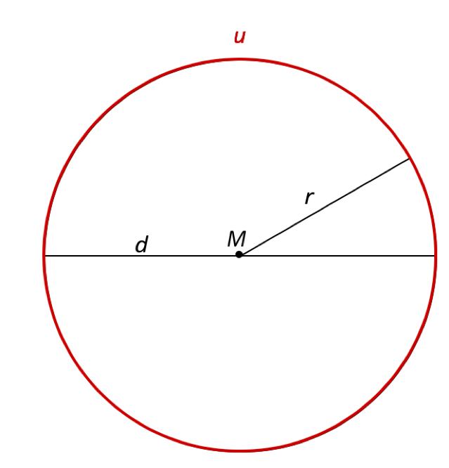 Kreise zeichnen Arbeitsblatt