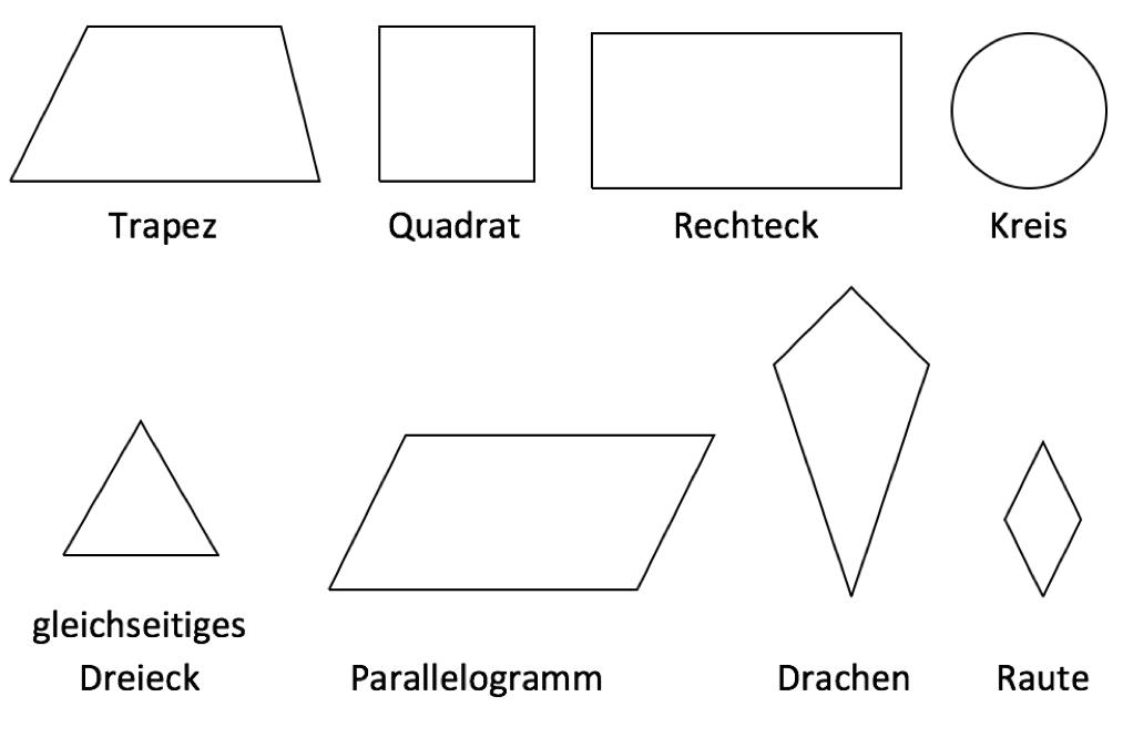Geometrie Aufgaben Für Die Grundschule