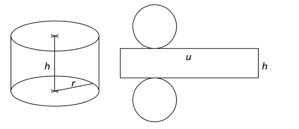 Der mantel eines zylinders
