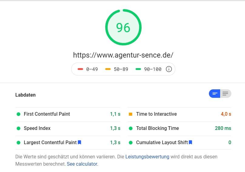 Ladegeschwindigkeit von Agentur Sence