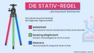 Die Stativ-Regel für SEO der Agentur Sence