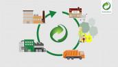 Der Grüne Punkt: Bisherige Ergebnisse im Kunststoff-Kreislauf lassen zu wünschen übrig