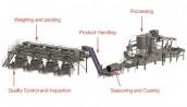 Die Unternehmensallianz von Heat and Control und Ishida bietet komplett integrierte Produktionslinien für die Snackindustrie. (Bild: Ishida)