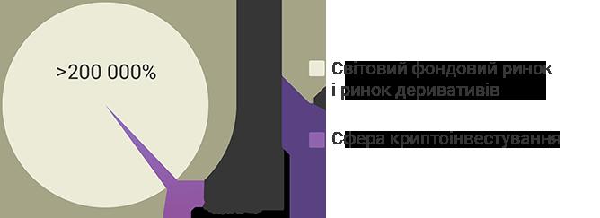 Bitbon System Crowdsale від компанії Simcord (2)