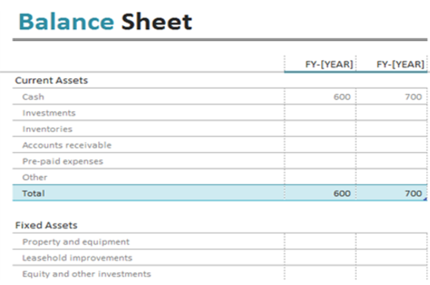 Sample balance sheet template friedricerecipe Image collections