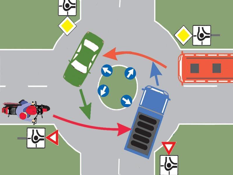 Care dintre vehicule au prioritate de trecere prin intersecţia prezentată?