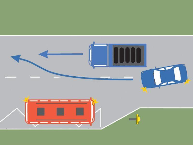 Execută corect autoturismul manevra de depăşire?
