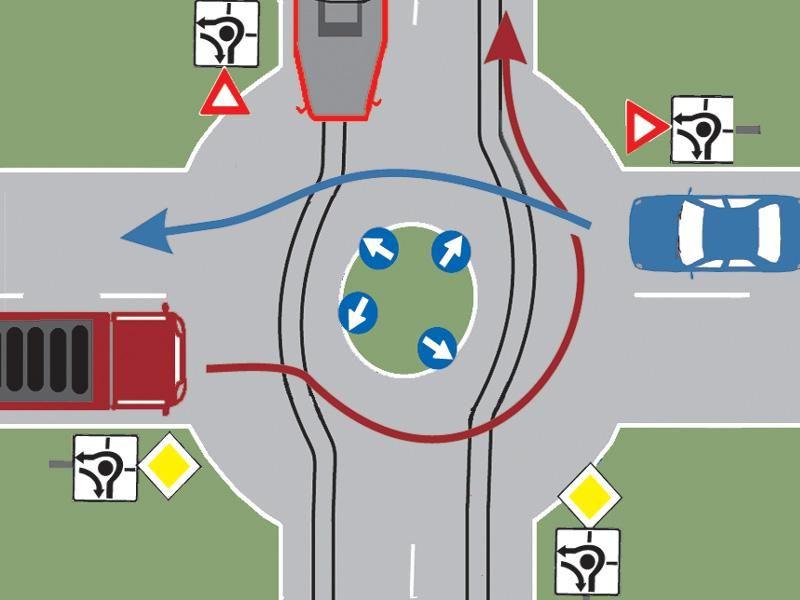 Care este ordinea de trecere a autovehiculelor, dacă ajung simultan în intersecţie?