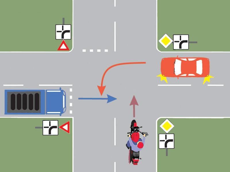 În ce ordine vor trece autovehiculele prin intersecţia prezentată?