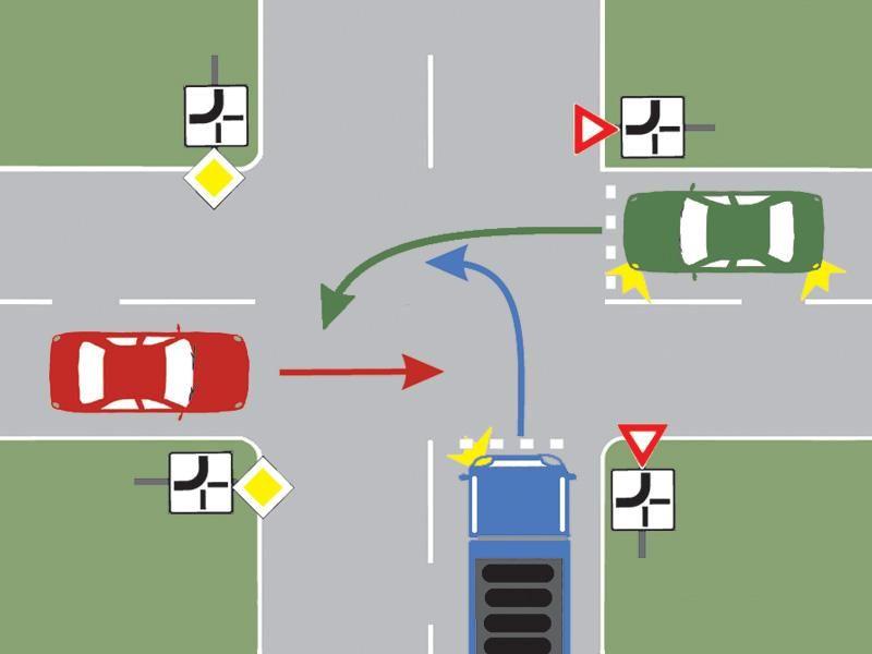 În ce ordine vor trece autovehiculele prin intersecţie?