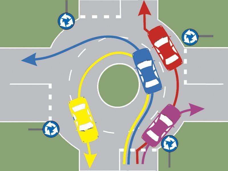 Care dintre autoturismele din imagine circulă corect în intersecţie?