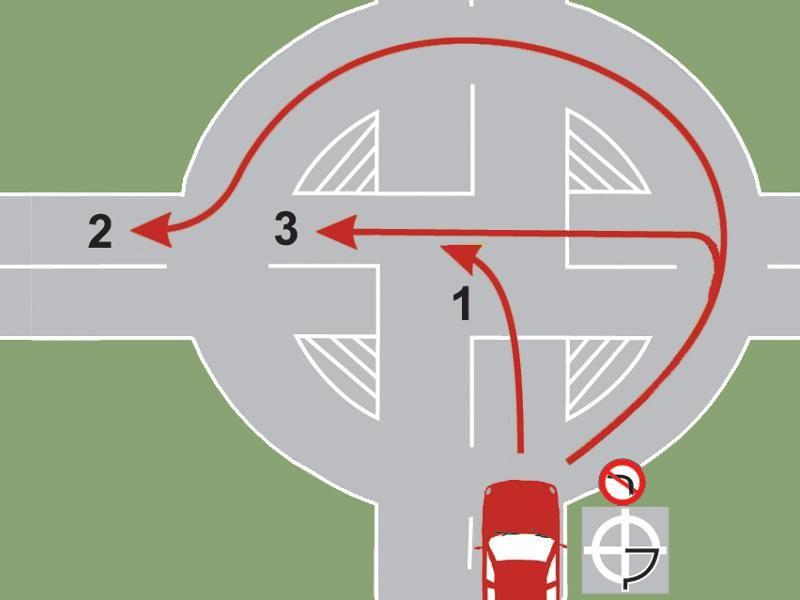 Ce traseu trebuie să urmaţi pentru a vira la stânga în intersecţie?