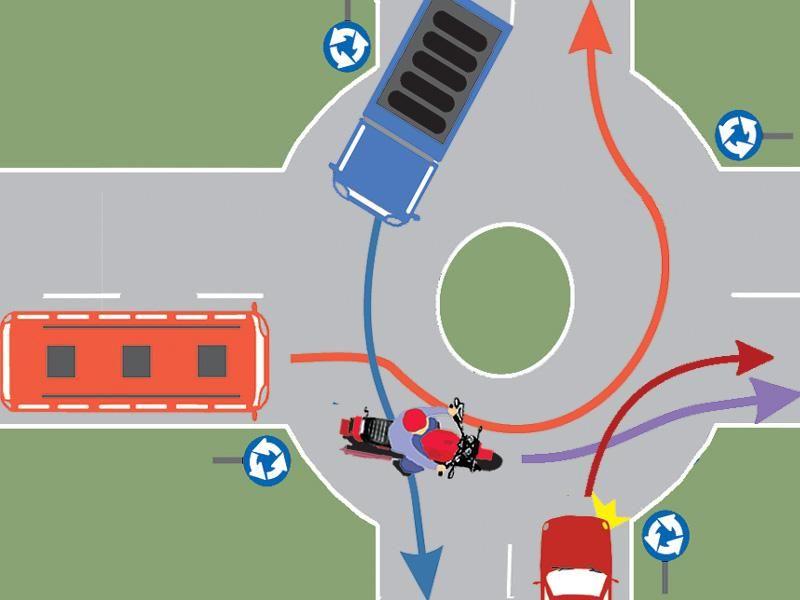 Care dintre autovehiculele din imagine au prioritate de trecere?