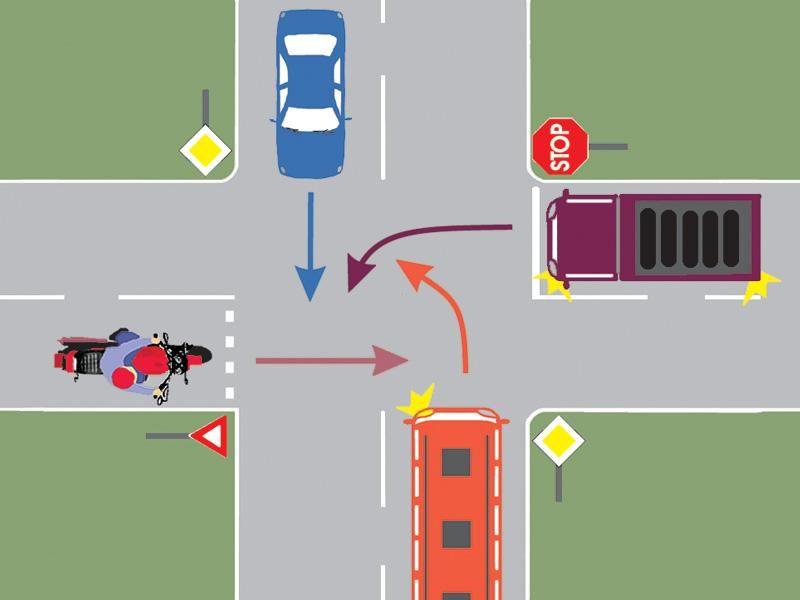 În ce ordine vor trece prin intersecţie cele patru autovehicule?