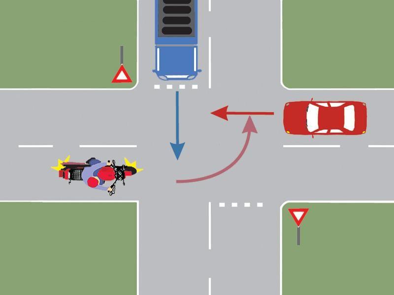 Care este ordinea de trecere prin intersecţia prezentată?