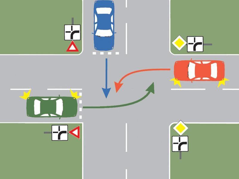 Ce obligaţii aveţi dacă vă aflaţi la volanul autoturismului albastru?