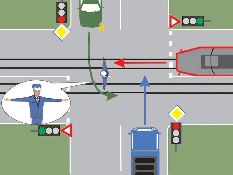 Poliţistul nu permite trecerea: