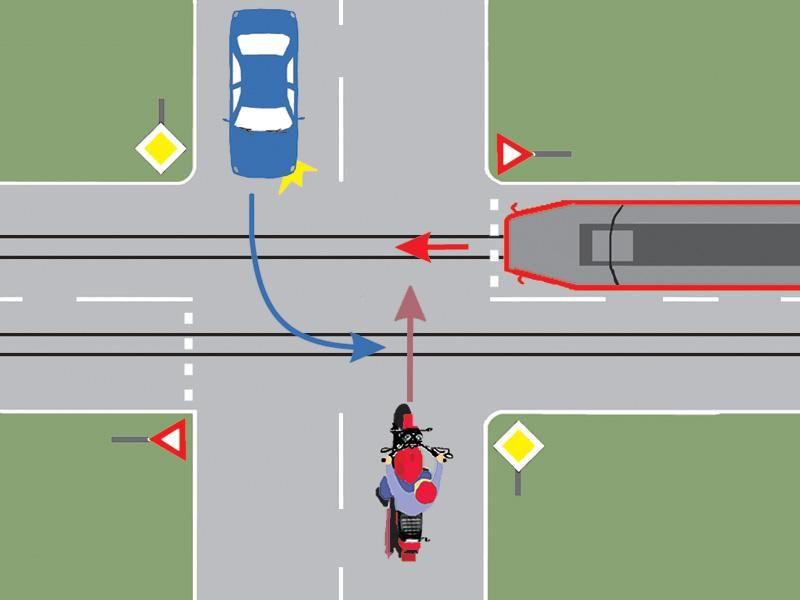 Care este ordinea de trecere prin intersecţia din imagine?