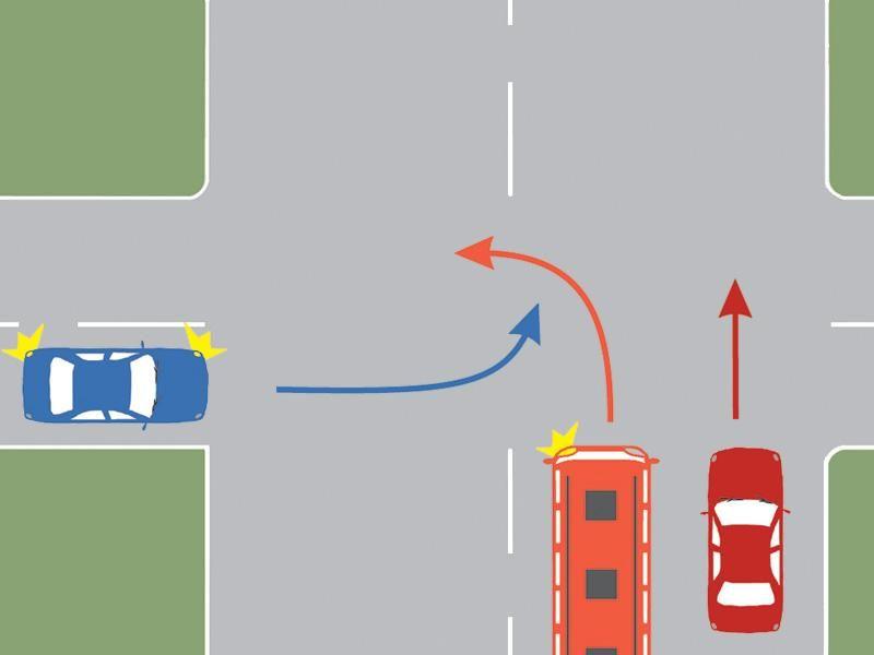 Cui trebuie să acordaţi prioritate dacă vă aflaţi în autoturismul albastru?