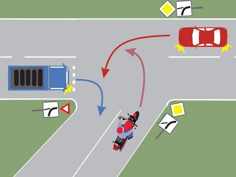 Care dintre vehiculele din imagine va intra primul în intersecţie?