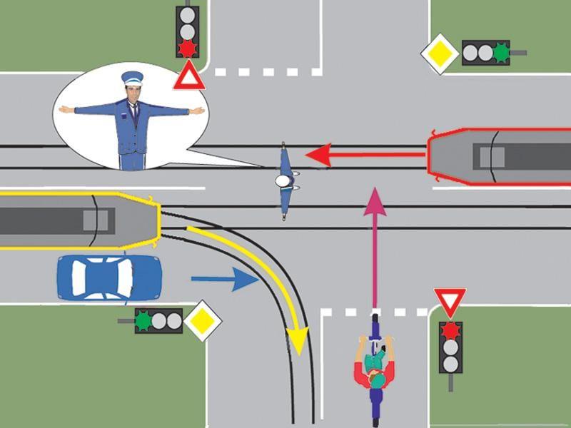 Care dintre vehicule trebuie să oprească la semnalul poliţistului?
