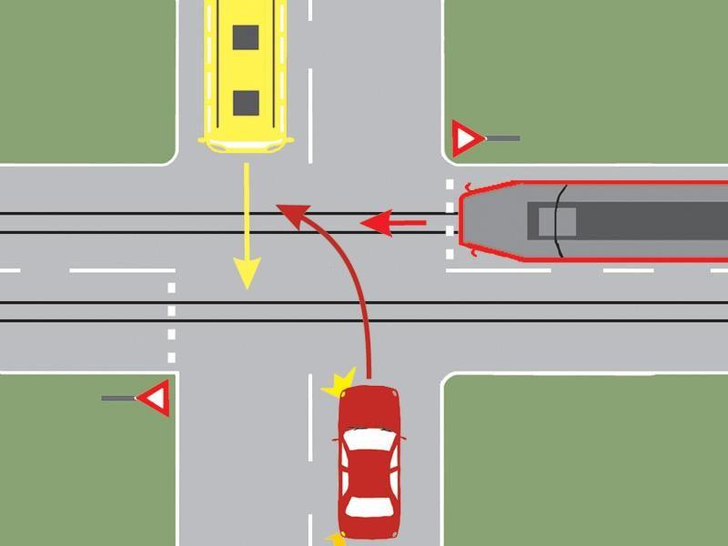 Cum procedaţi dacă vă aflaţi la volanul autoturismului?