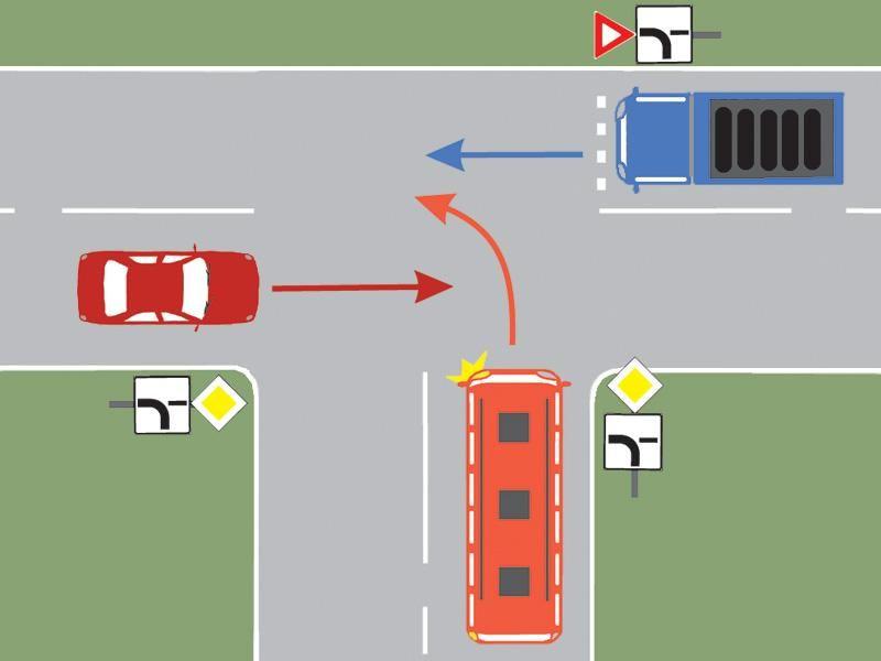 Care dintre cele trei vehicule nu au prioritate de trecere?