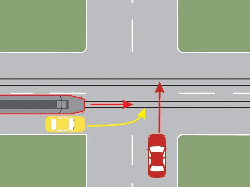 Care dintre cele trei vehicule trece primul prin intersecţie?
