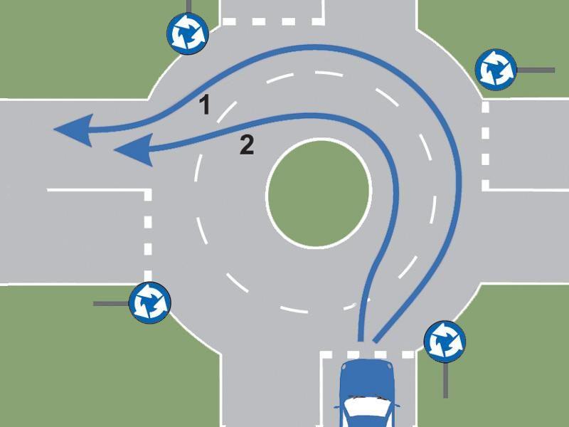 Care este traseul recomandat pentru a vira la stânga?