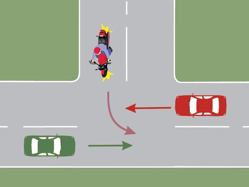 Care dintre cele trei autovehicule va trece ultimul prin intersecţia din imagine?