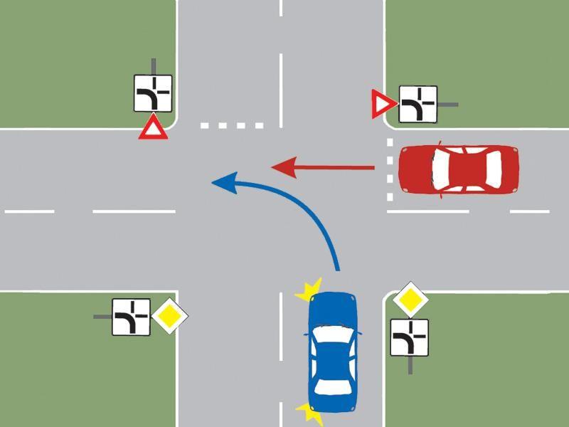 Cum procedaţi în situaţia dată, dacă vă aflaţi la volanul autoturismului roşu?