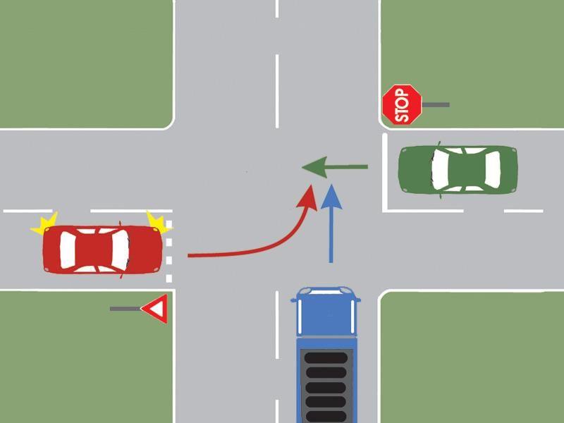 Care dintre autovehicule va trece al doilea prin intersecţia prezentată?